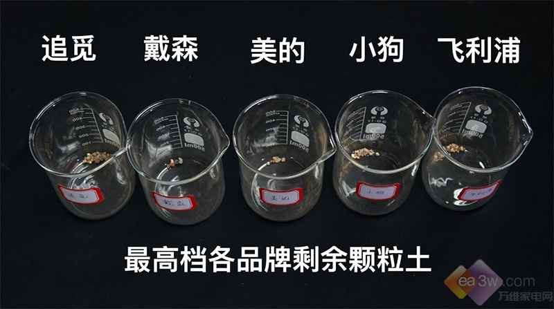 """五款手持式吸尘器横评:谁是真正的""""净""""技王者?"""