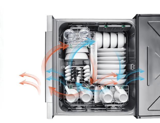 真健康+硬实力,华帝干态洗碗机实现技术和体验的全面升级
