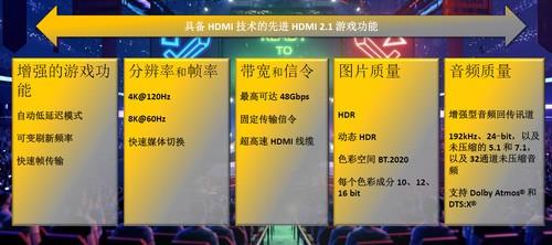 完整的HDMI 2.1端到端体验全面打通,消费娱乐加速升级
