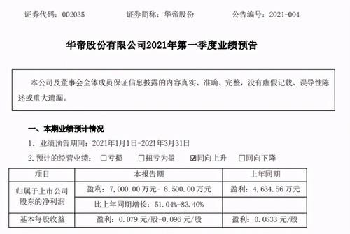 营收净利润双增长,华帝一季度业绩有三大亮点