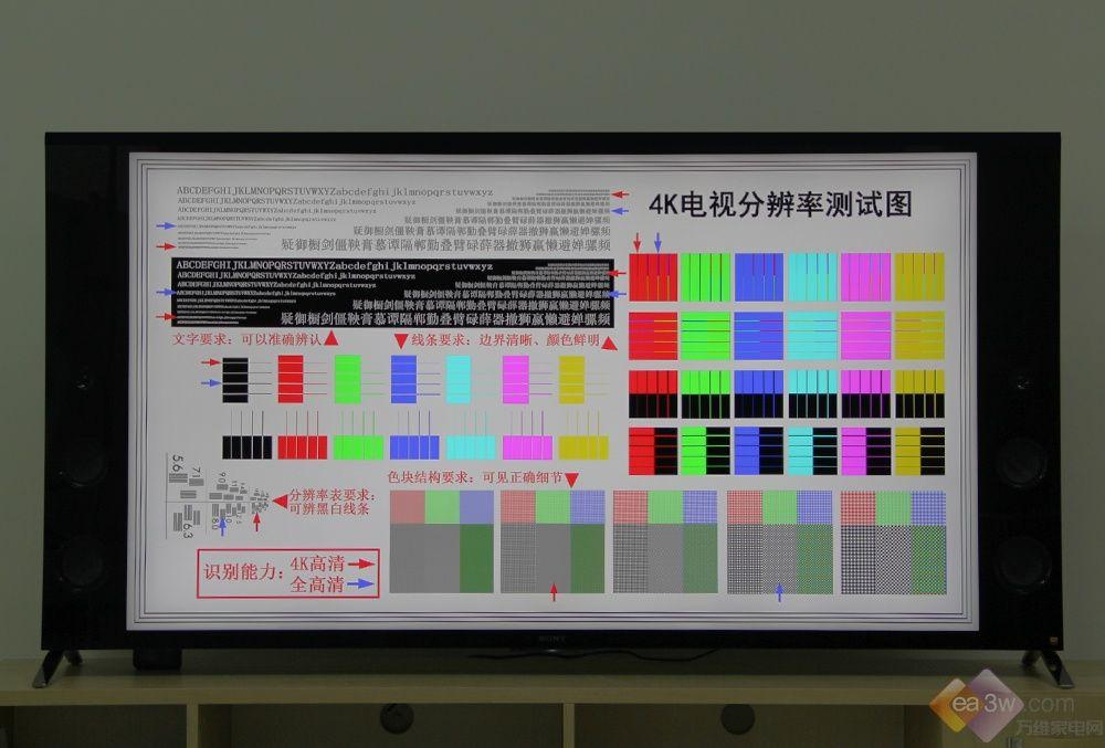 索尼65X9300C画质实测