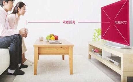 支招:電視觀看尺寸的最佳選擇你知道麽?