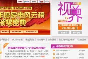云电视横评_视界第22期_2011年12月