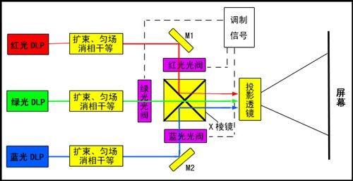 新型继电保护和故障测距的原理与技术